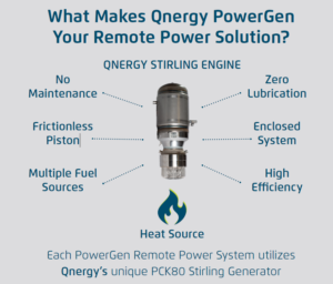 What makes PowerGen your remote power solution?