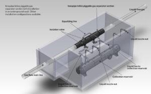 Innopipe installation below grade with installed cassions